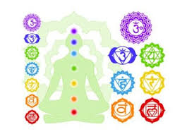 Effects of Rudrakshas and Mantras